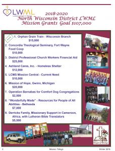 2019-2020-Mission-Grants